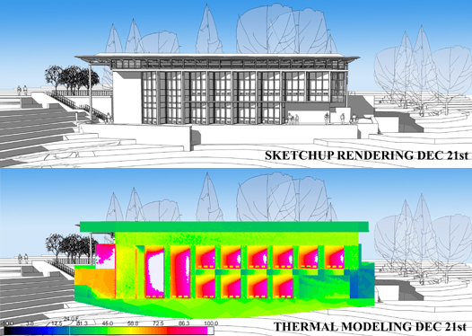 Thermal Modeling of Blue Ridge Parkway Destination Center