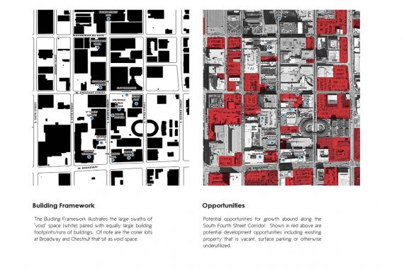 Urban Design Planning Lord Aeck Sargent