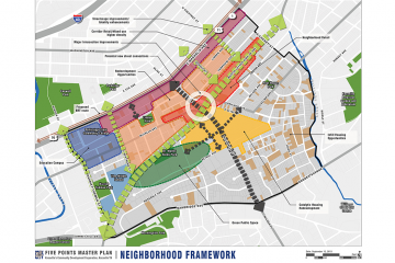 Five Points Master Plan