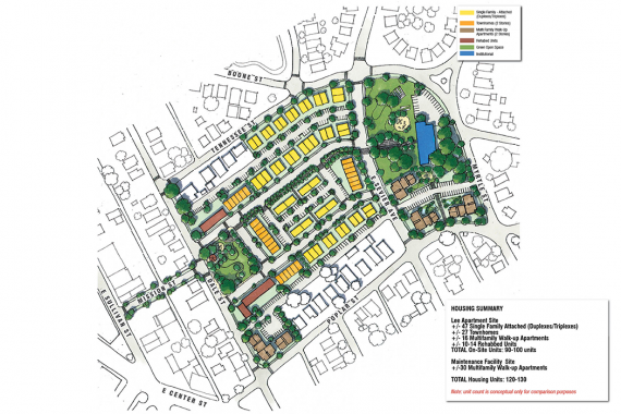 Kingsport Midtown: The Model City CNI Plan