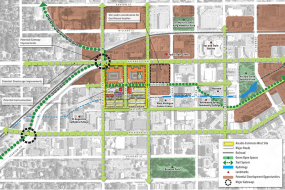 Arcadia Commons West Master Plan