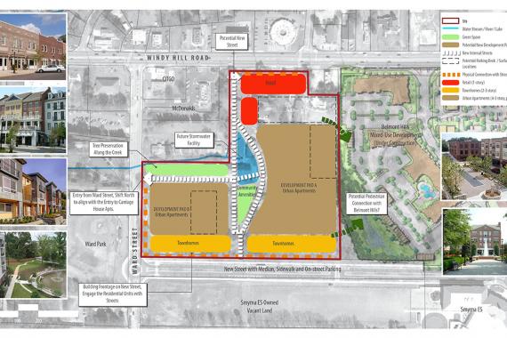 Site Development Concept