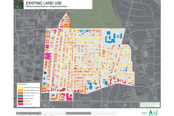 Midtown Garden District Neighborhood Plan