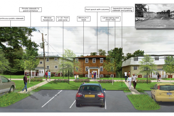 Richmont Terrace Neighborhood Development Guide